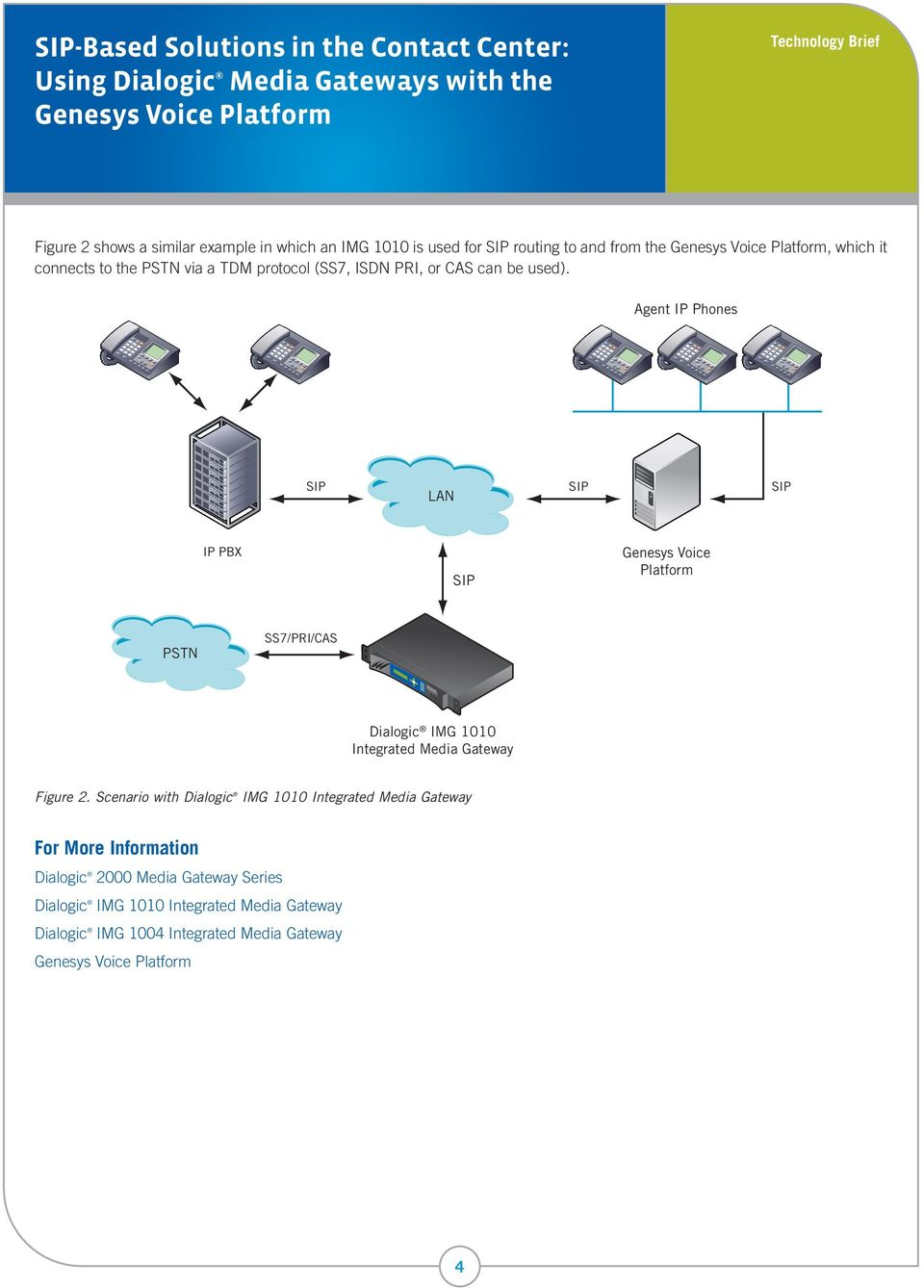 Agent IP Phones LAN IP PBX Genesys Voice Platform PSTN SS7/PRI/CAS Dialogic IMG 1010 Integrated Media Gateway Figure 2.