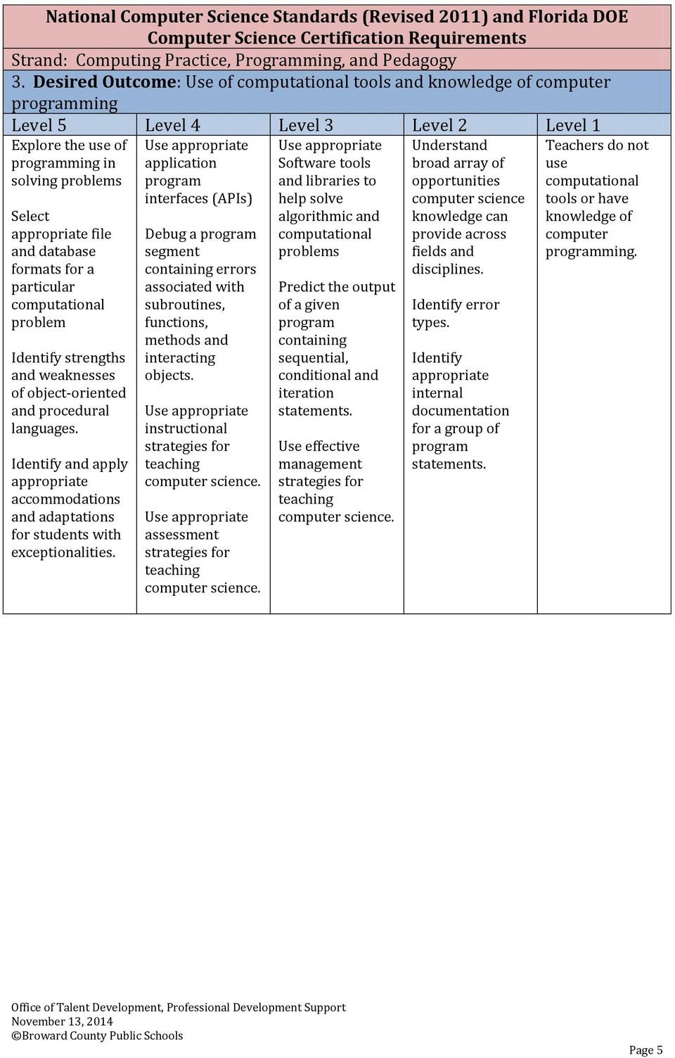 particular computational problem strengths and weaknesses of object-oriented and procedural languages. and apply appropriate accommodations and adaptations for students with exceptionalities.
