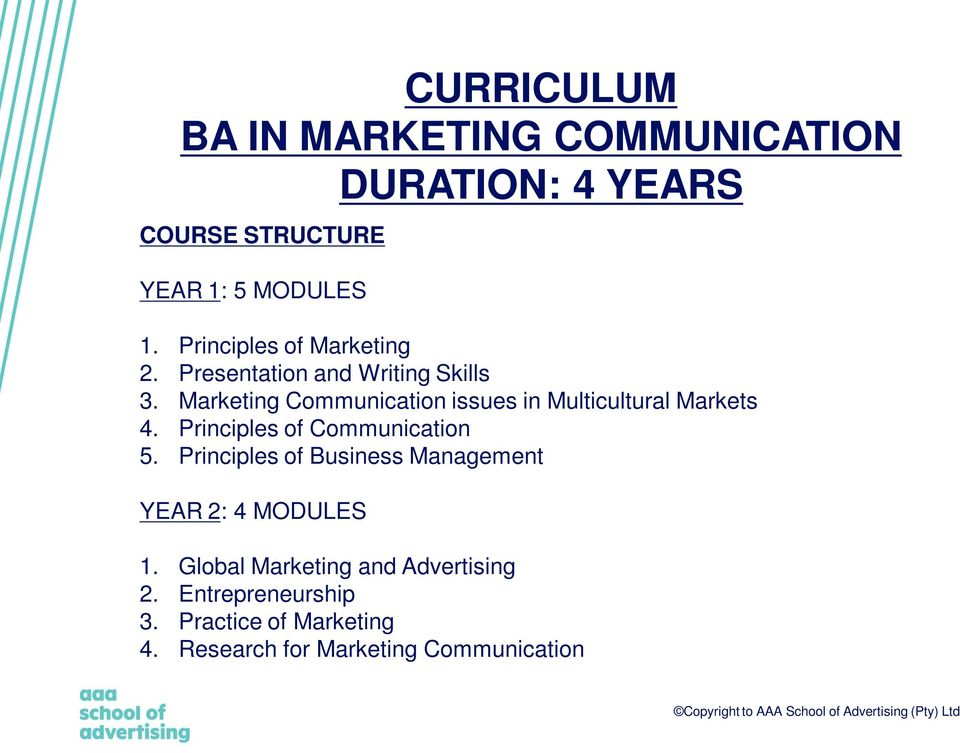 Marketing Communication issues in Multicultural Markets 4. Principles of Communication 5.
