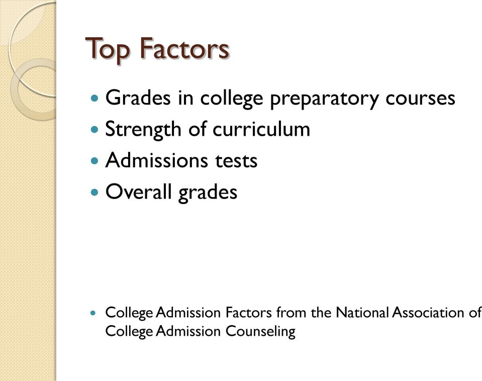 Overall grades College Admission Factors from