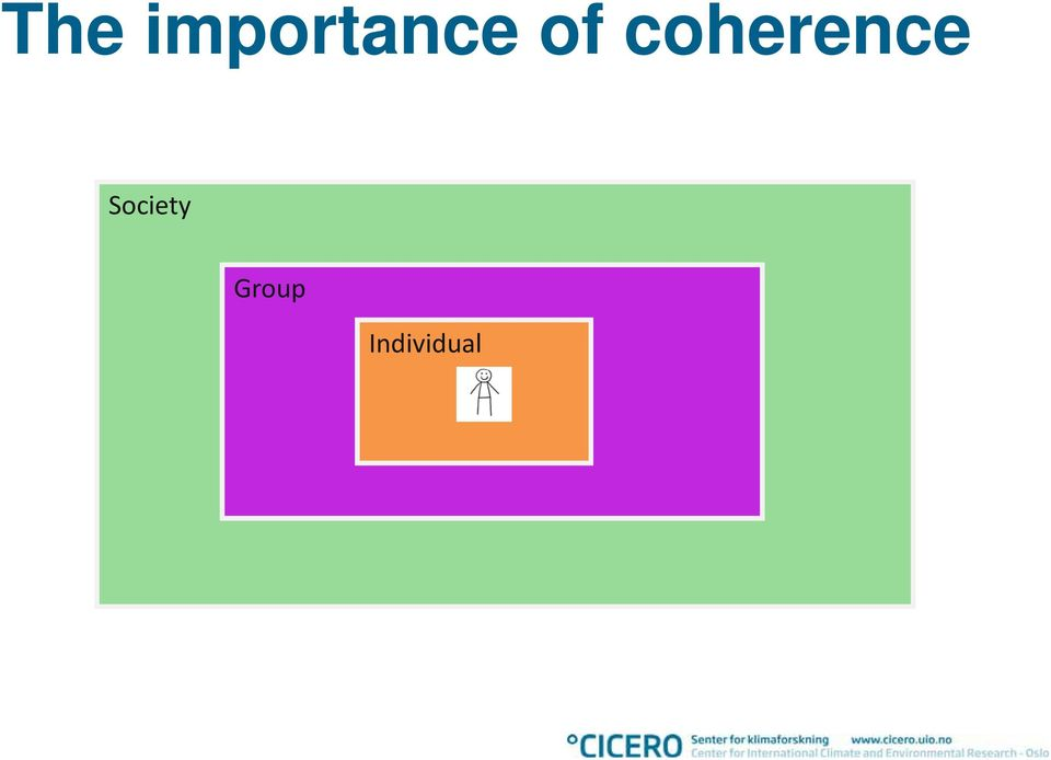 of coherence