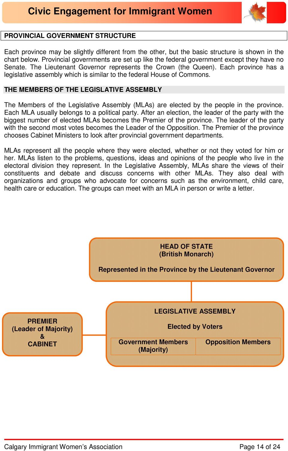 Each province has a legislative assembly which is similar to the federal House of Commons.