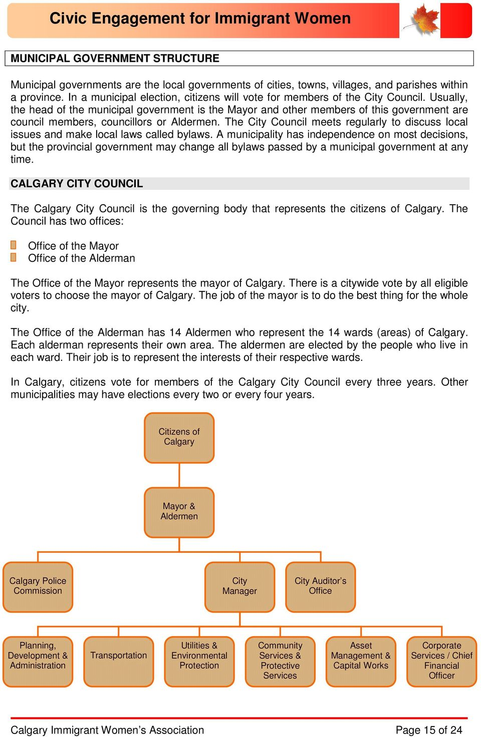 Usually, the head of the municipal government is the Mayor and other members of this government are council members, councillors or Aldermen.