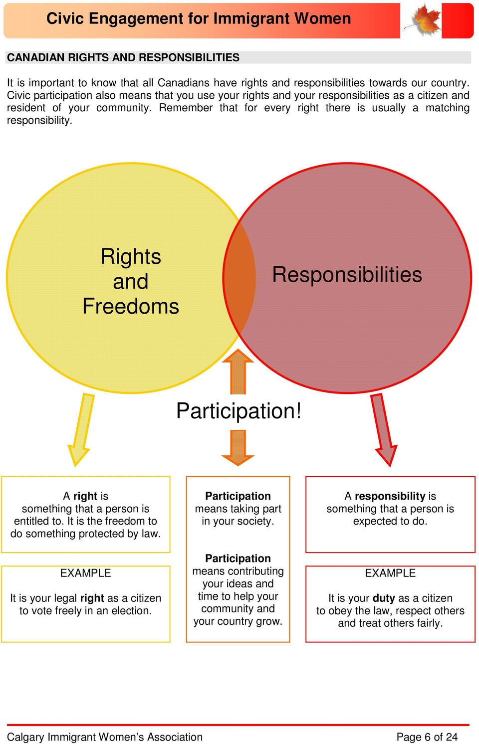 Rights and Freedoms Responsibilities Participation! A right is something that a person is entitled to. It is the freedom to do something protected by law.