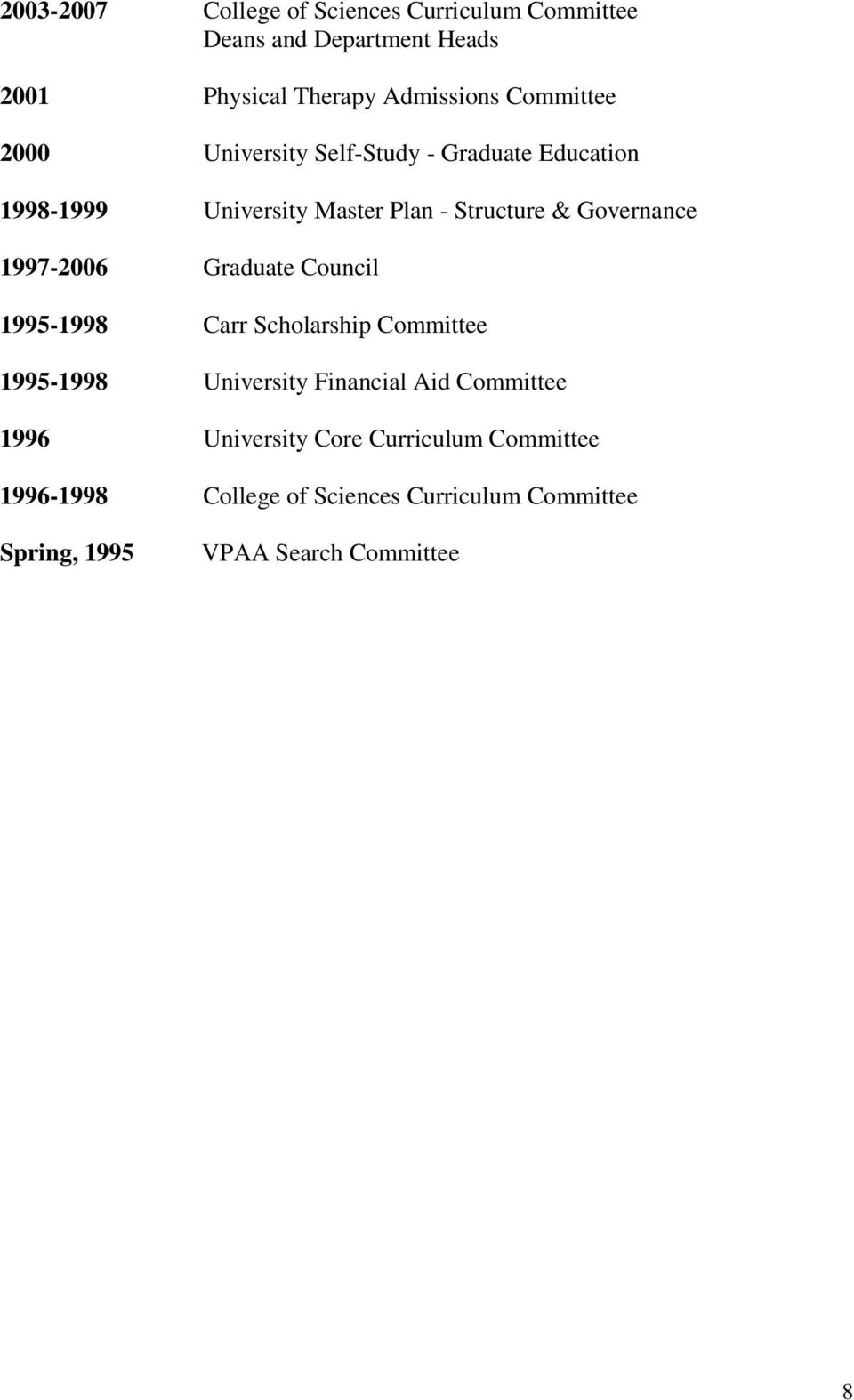 1997-2006 Graduate Council 1995-1998 Carr Scholarship Committee 1995-1998 University Financial Aid Committee 1996