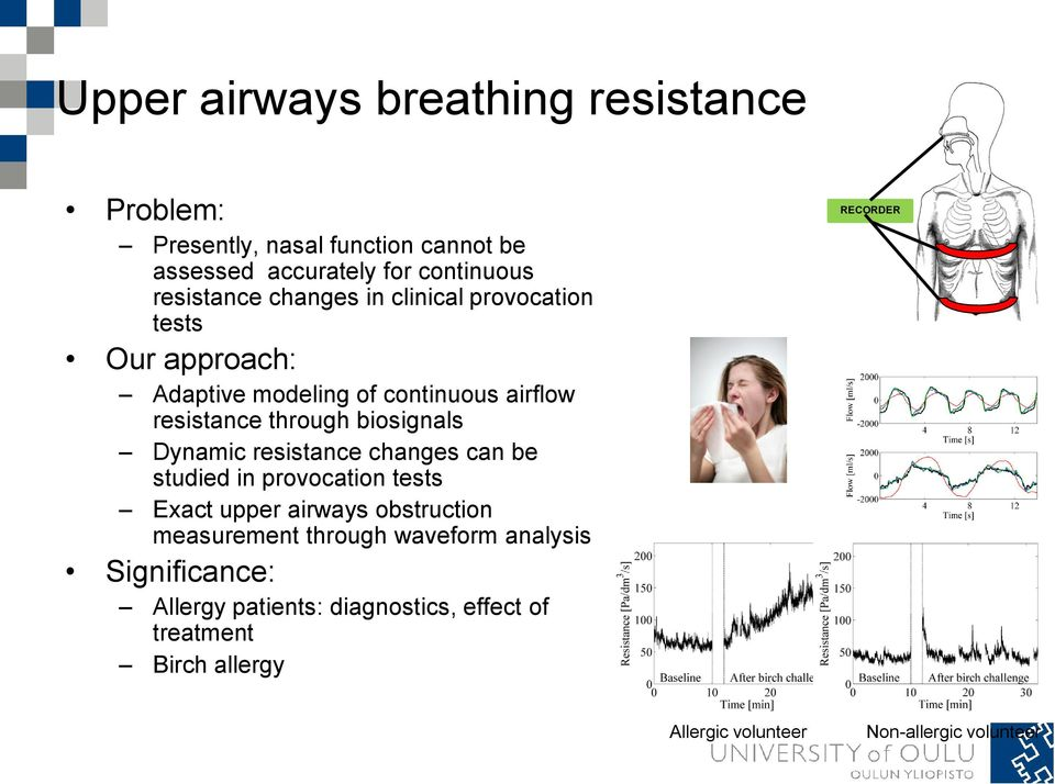 Dynamic resistance changes can be studied in provocation tests Exact upper airways obstruction measurement through waveform