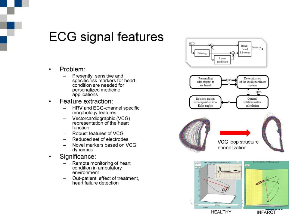 function Robust features of VCG Reduced set of electrodes Novel markers based on VCG dynamics Significance: Remote monitoring of heart