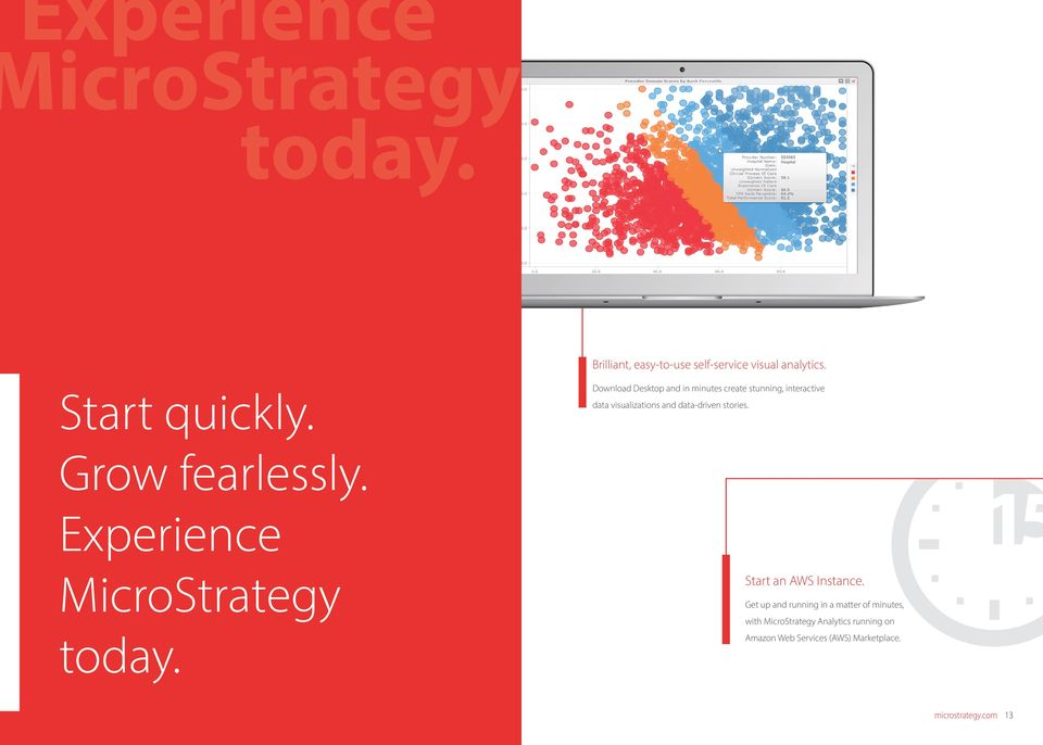 Grow fearlessly. Experience MicroStrategy today. Start an AWS Instance.