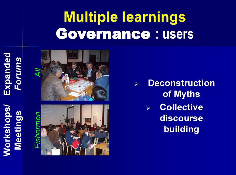 learnings Governance : users