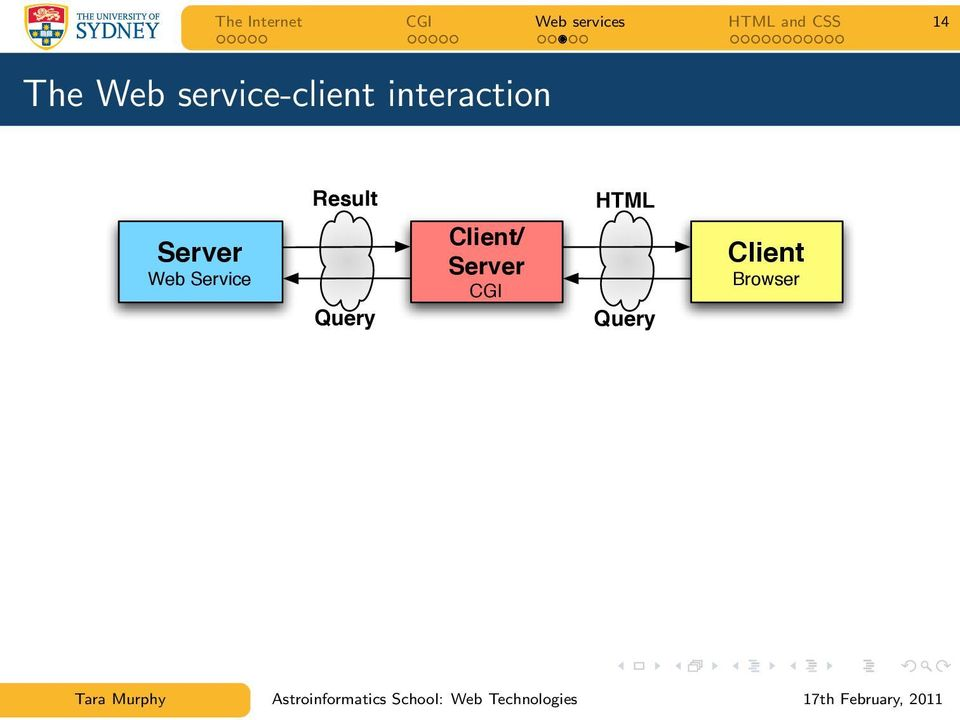 interaction Server Web Service Result