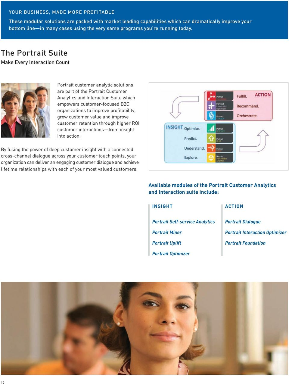 The Portrait Suite Make Every Interaction Count Portrait customer analytic solutions are part of the Portrait Customer Analytics and Interaction Suite which empowers customer-focused B2C