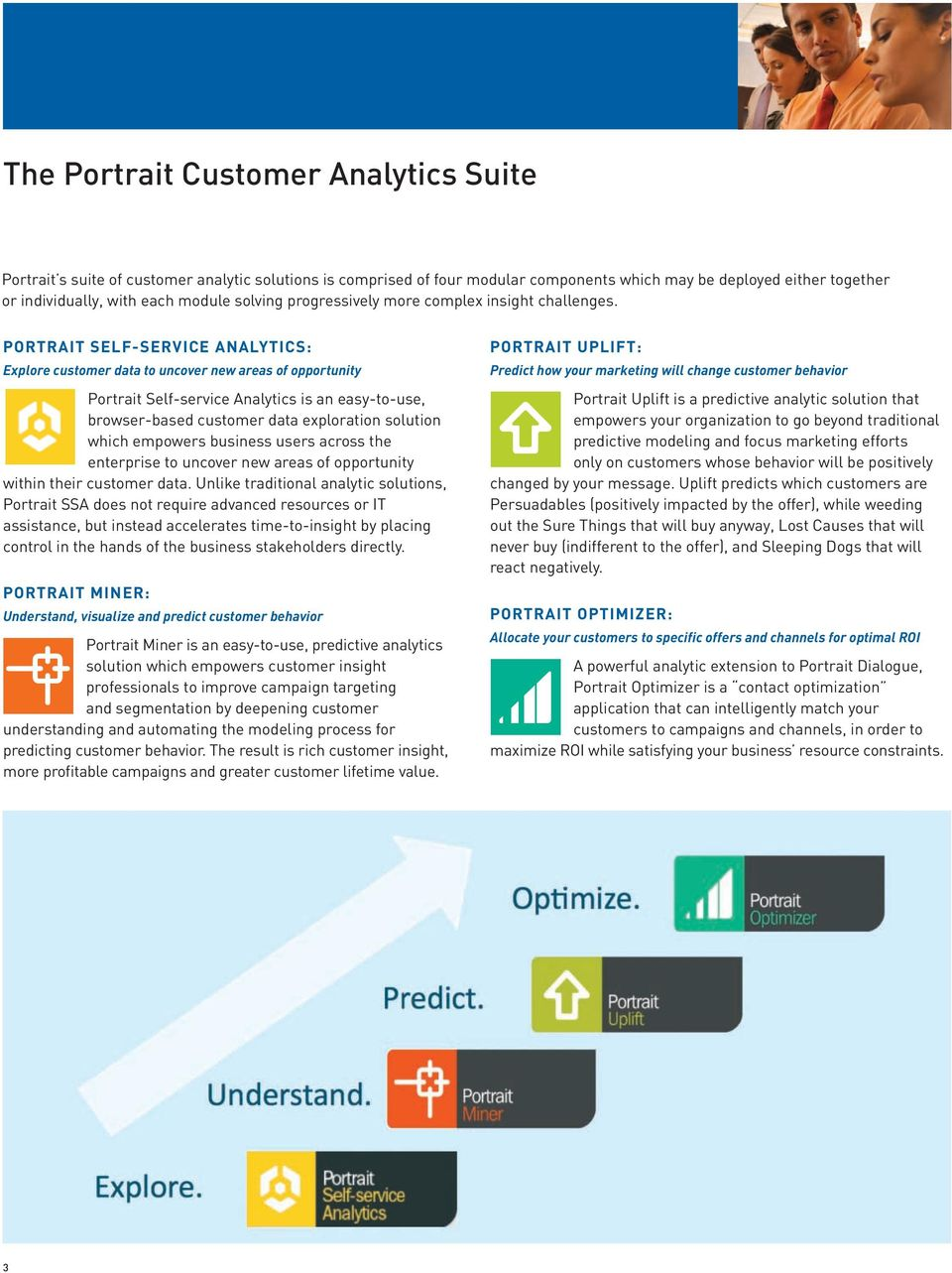 PORTRAIT SELF-SERVICE ANALYTICS: Explore customer data to uncover new areas of opportunity Portrait Self-service Analytics is an easy-to-use, browser-based customer data exploration solution which