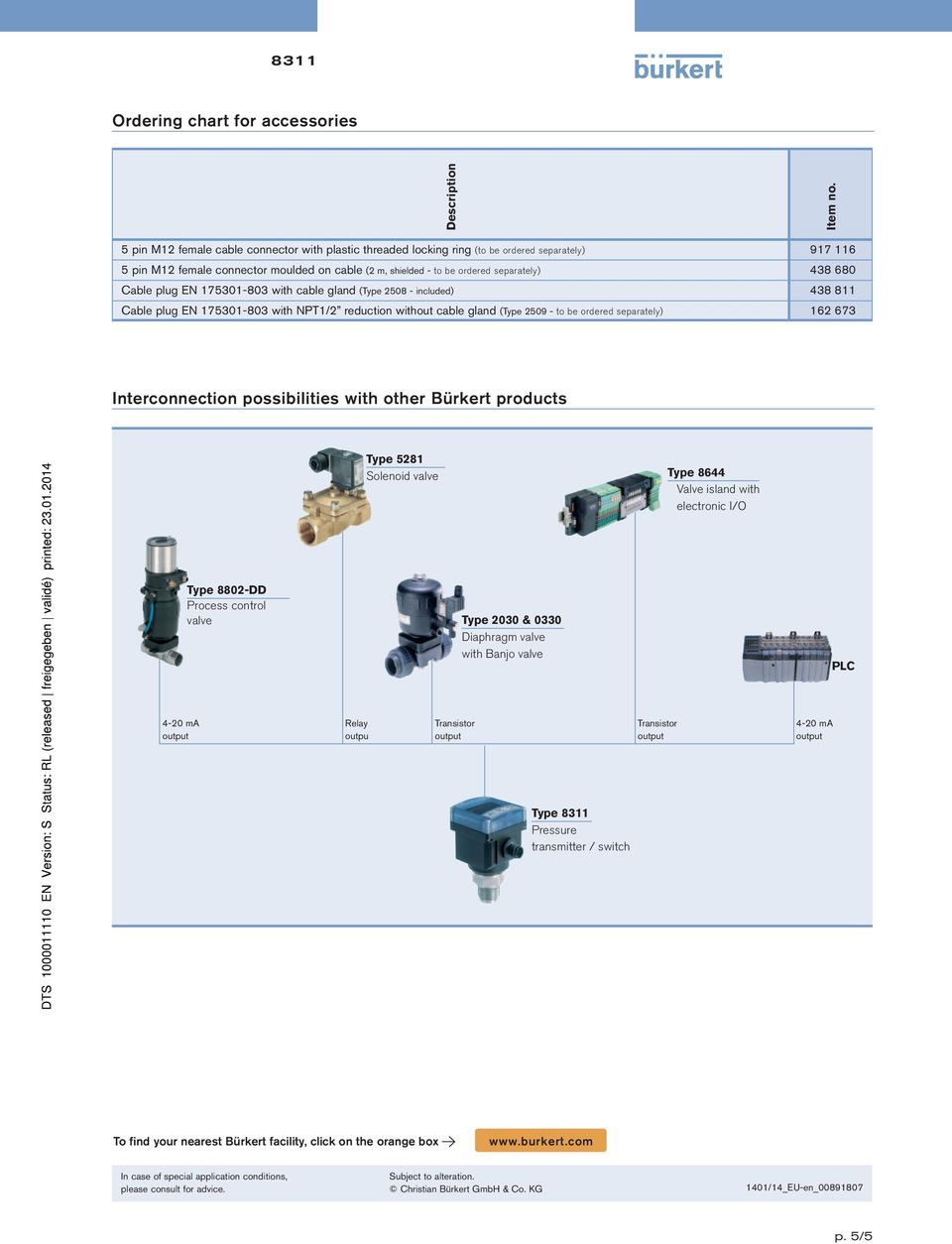 to be ordered separately) 162 673 Inter possibilities with other Bürkert products Type 5281 Solenoid Type 8644 Valve island with electronic I/O Type 8802-DD Type 2030 & 0330 Diaphragm with Banjo PLC