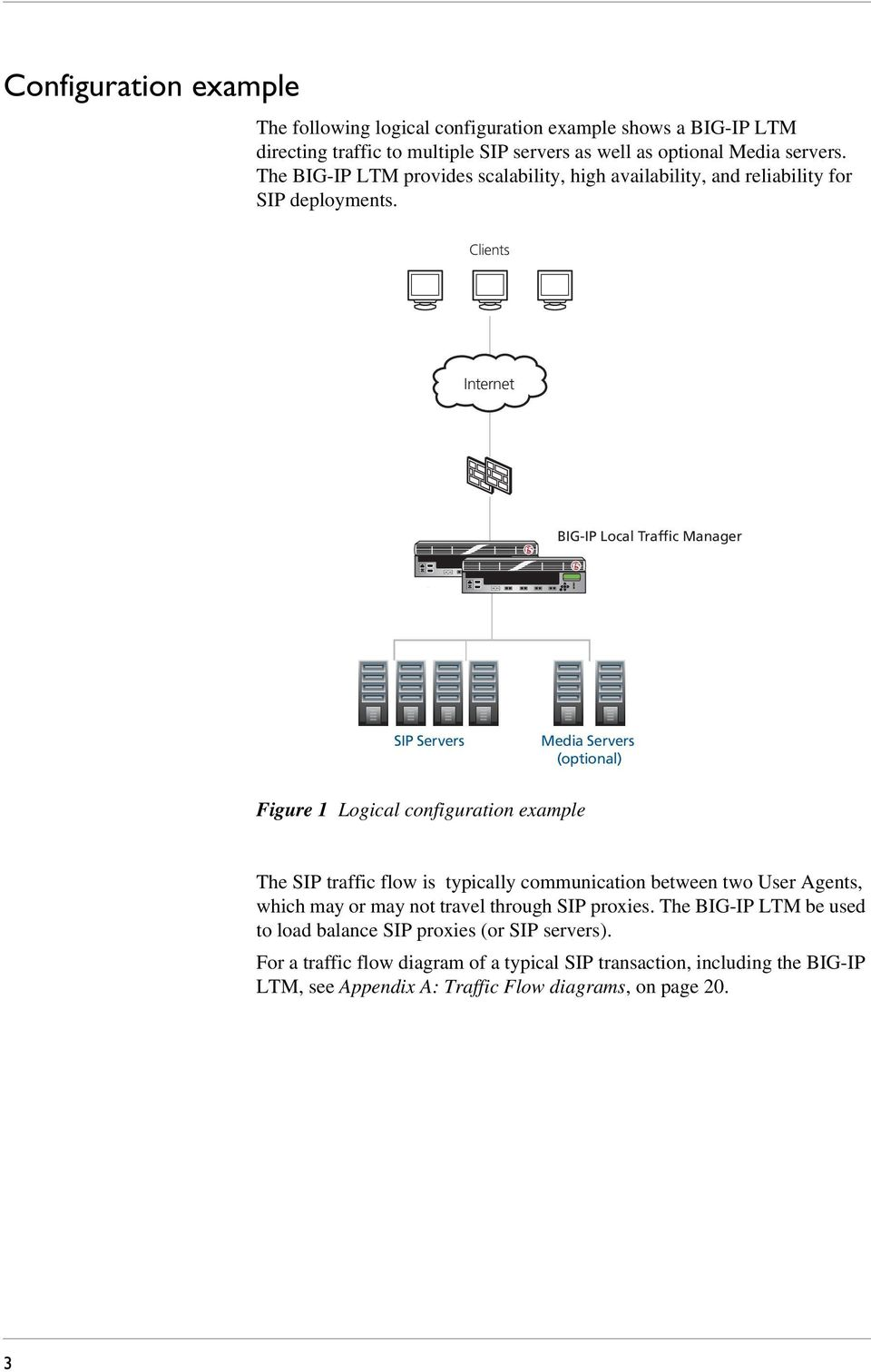 Clients Internet BIG-IP Local Traffic Manager SIP Servers Media Servers (optional) Figure 1 Logical configuration example The SIP traffic flow is typically communication