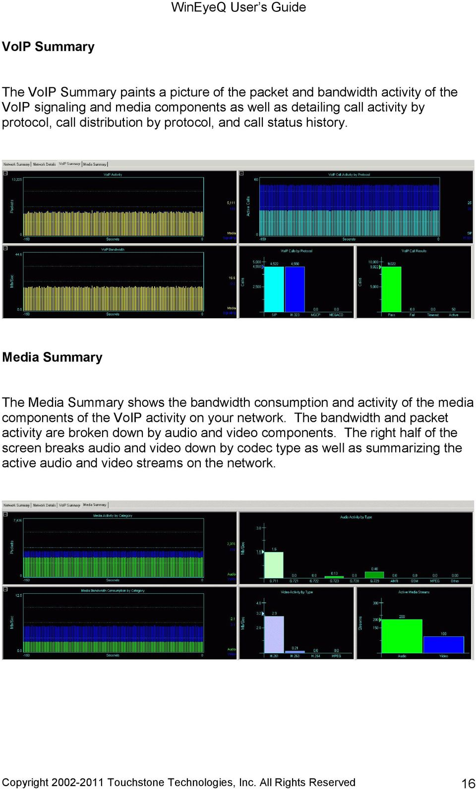 Media Summary The Media Summary shows the bandwidth consumption and activity of the media components of the VoIP activity on your network.