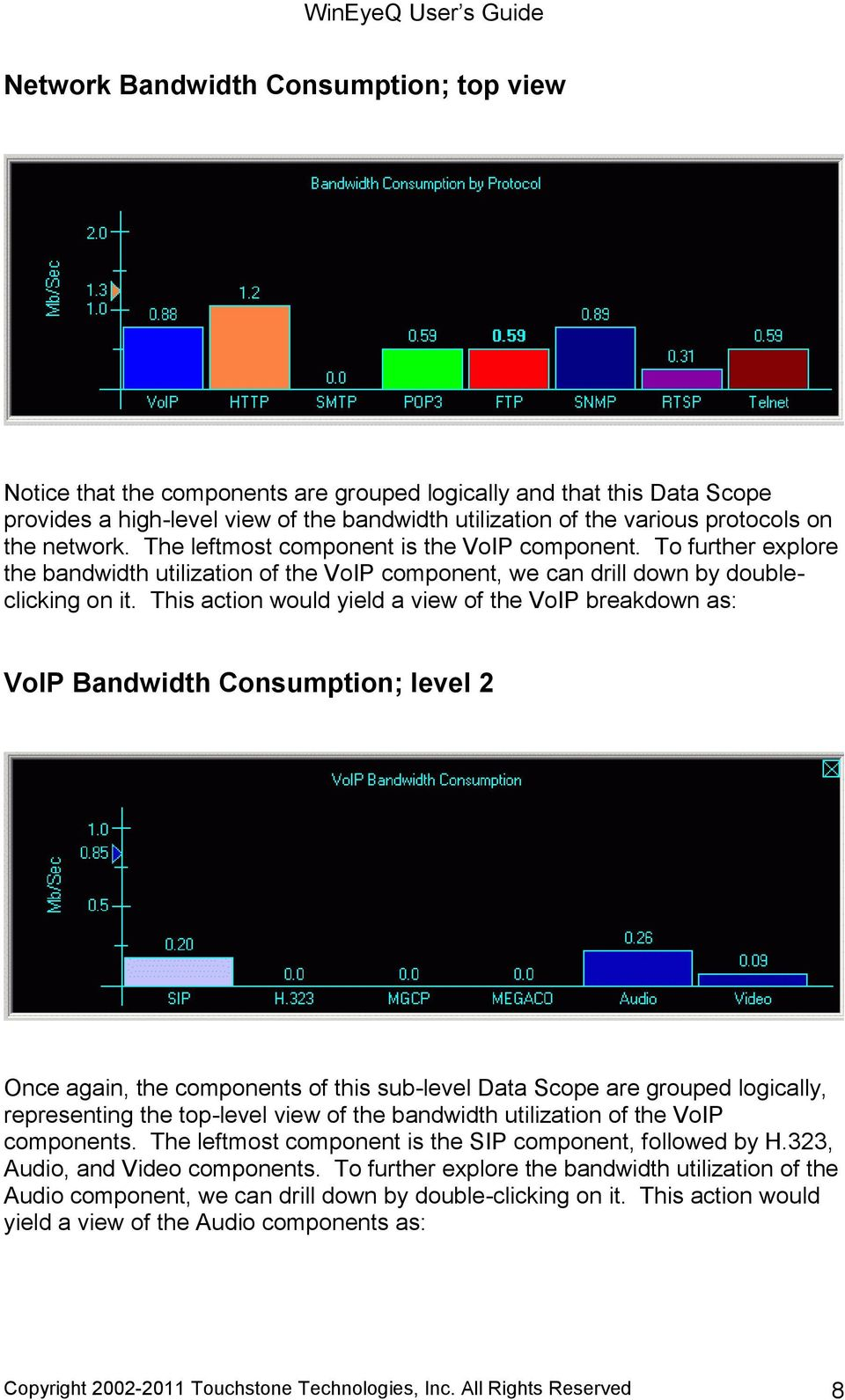 This action would yield a view of the VoIP breakdown as: VoIP Bandwidth Consumption; level 2 Once again, the components of this sub-level Data Scope are grouped logically, representing the top-level
