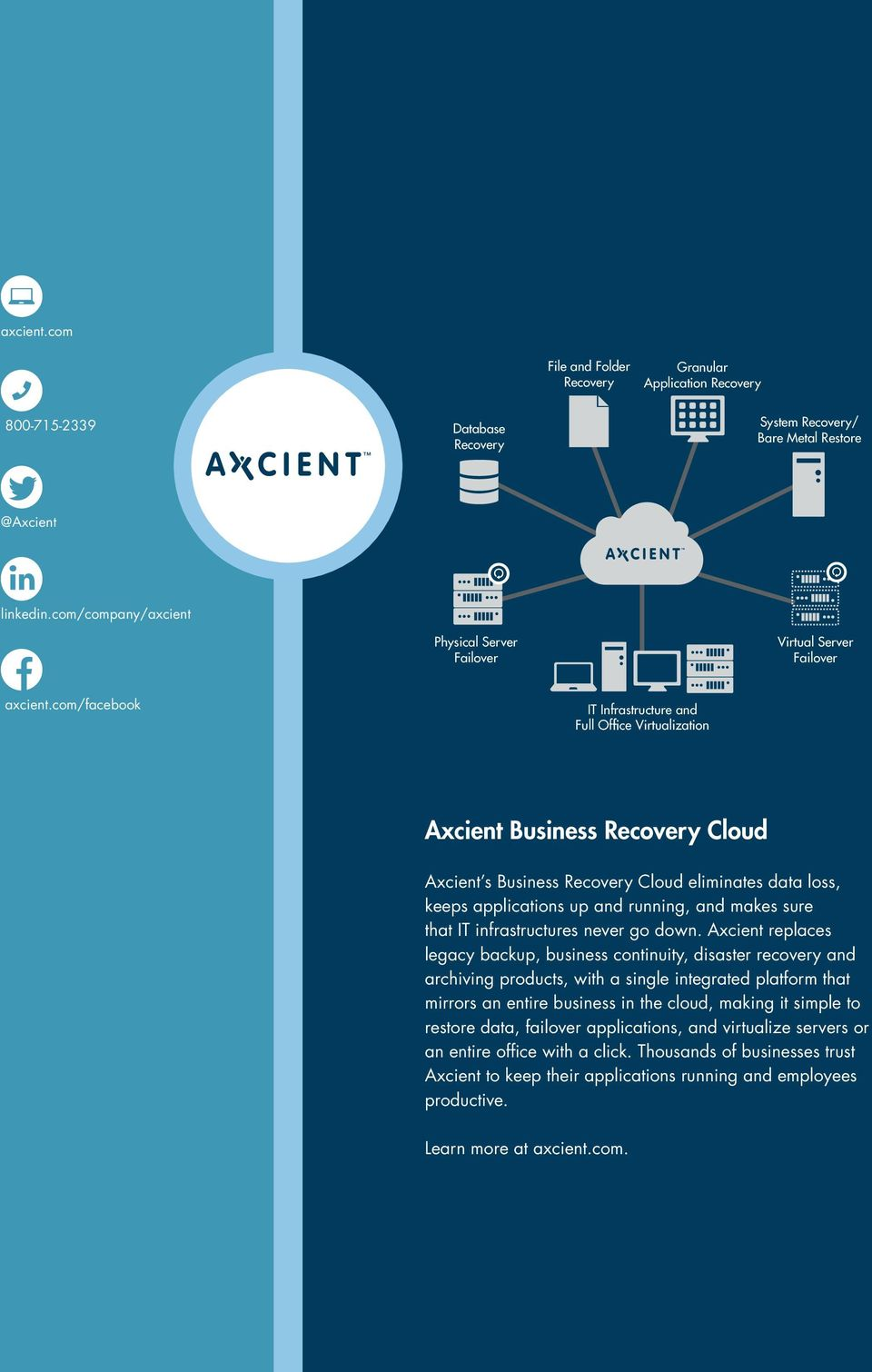 com/facebook IT Infrastructure and Full Of ce Virtualization Axcient Business Recovery Cloud Axcient s Business Recovery Cloud eliminates data loss, keeps applications up and running, and makes sure