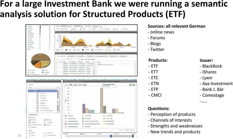 ETN - ETP - CMCI Questions: - Perception of products - Channels of interests - Strengths and weaknesses