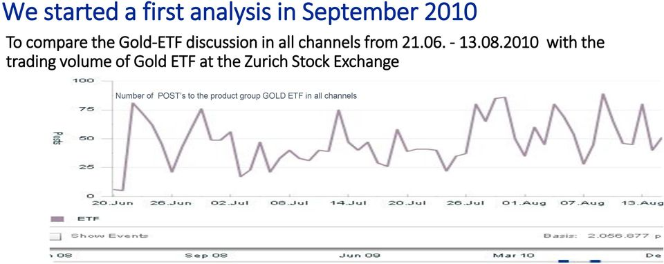2010 with the trading volume of Gold ETF at the Zurich Stock