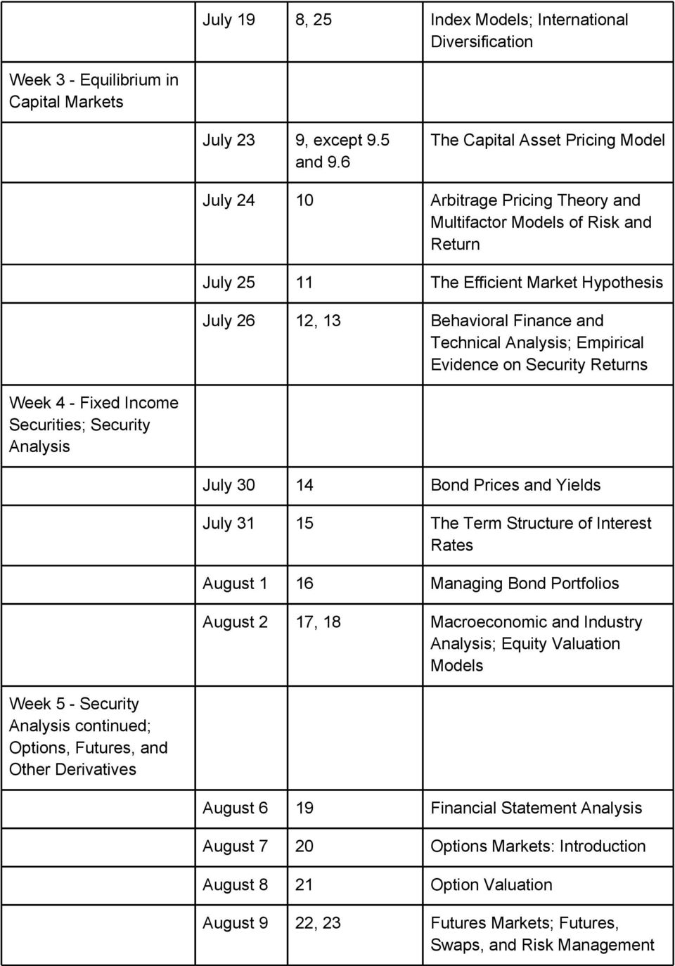 Technical Analysis; Empirical Evidence on Security Returns Week 4 - Fixed Income Securities; Security Analysis July 30 14 Bond Prices and Yields July 31 15 The Term Structure of Interest Rates August