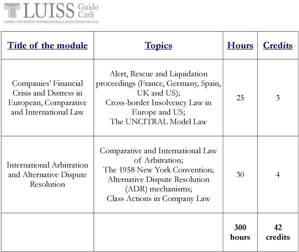 UNCITRAL Model Law International Arbitration and Alternative Dispute Resolution Comparative and International Law of