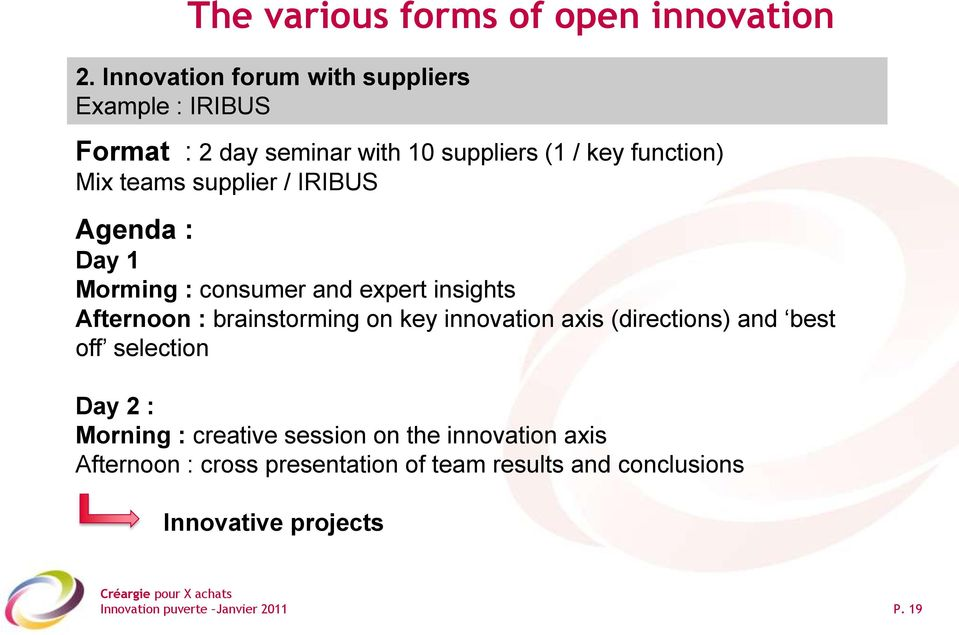 teams supplier / IRIBUS Agenda : Day 1 Morming : consumer and expert insights Afternoon : brainstorming on key