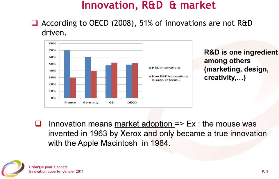 R&D is one ingredient among others (marketing, design, creativity, )