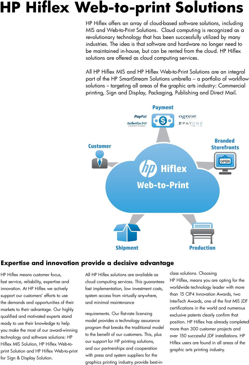 The idea is that software and hardware no longer need to be maintained in-house, but can be rented from the cloud. HP Hiflex solutions are offered as cloud computing services.