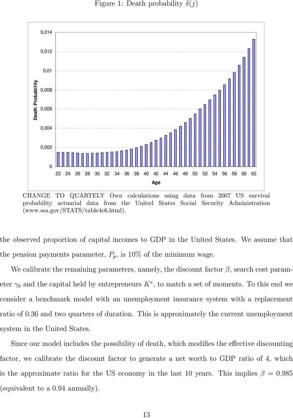 the observed proportion of capital incomes to GDP in the United States. We assume that the pension payments parameter, P p, is 10% of the minimum wage.