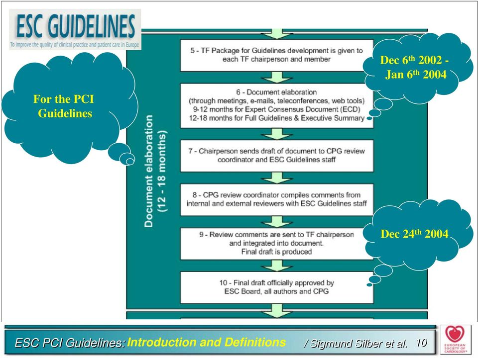 ESC PCI Guidelines: Introduction