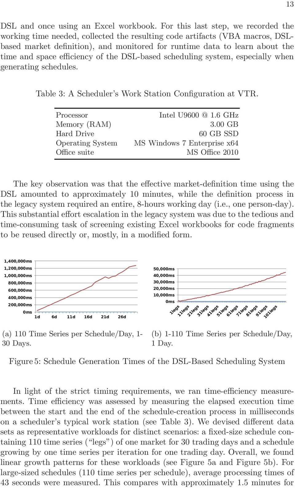 space efficiency of the DSL-based scheduling system, especially when generating schedules. Table 3: A Scheduler s Work Station Configuration at VTR. Processor Intel U9600 @ 1.6 GHz Memory (RAM) 3.