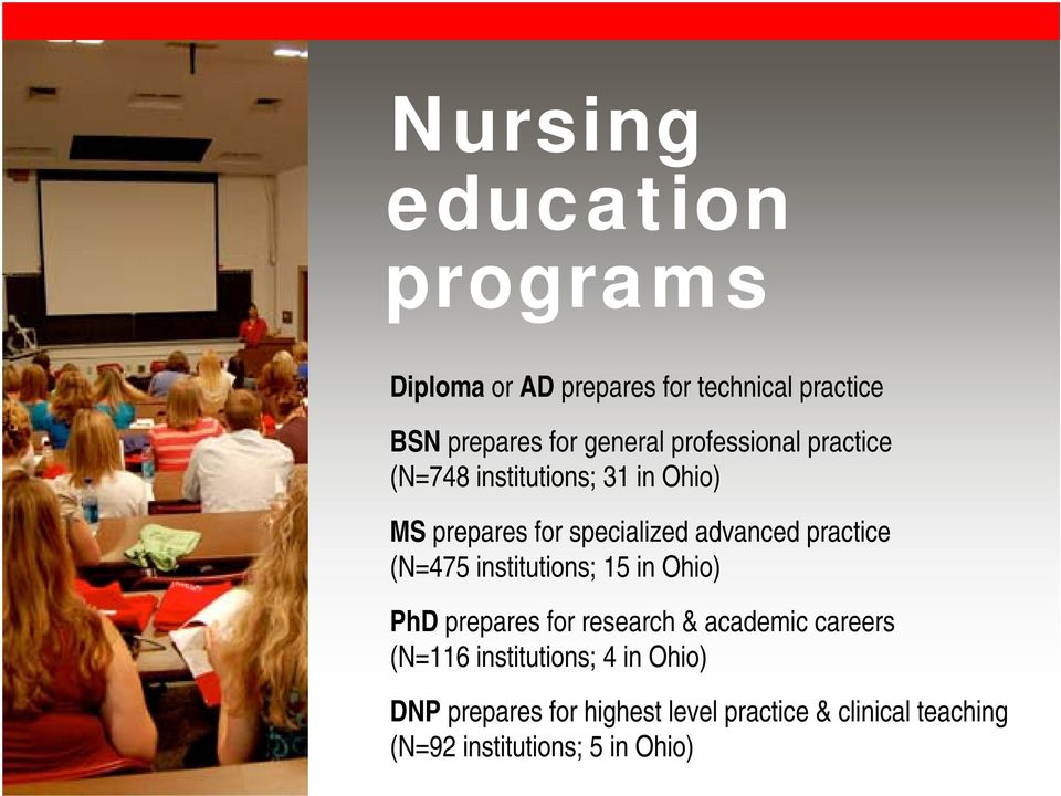 practice (N=475 institutions; 15 in Ohio) PhD prepares for research & academic careers (N=116