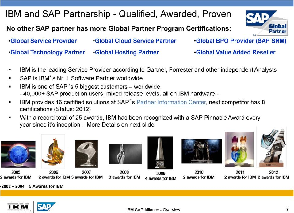 1 Software Partner worldwide IBM is one of SAP s 5 biggest customers worldwide - 40,000+ SAP production users, mixed release levels, all on IBM hardware - IBM provides 16 certified solutions at SAP s