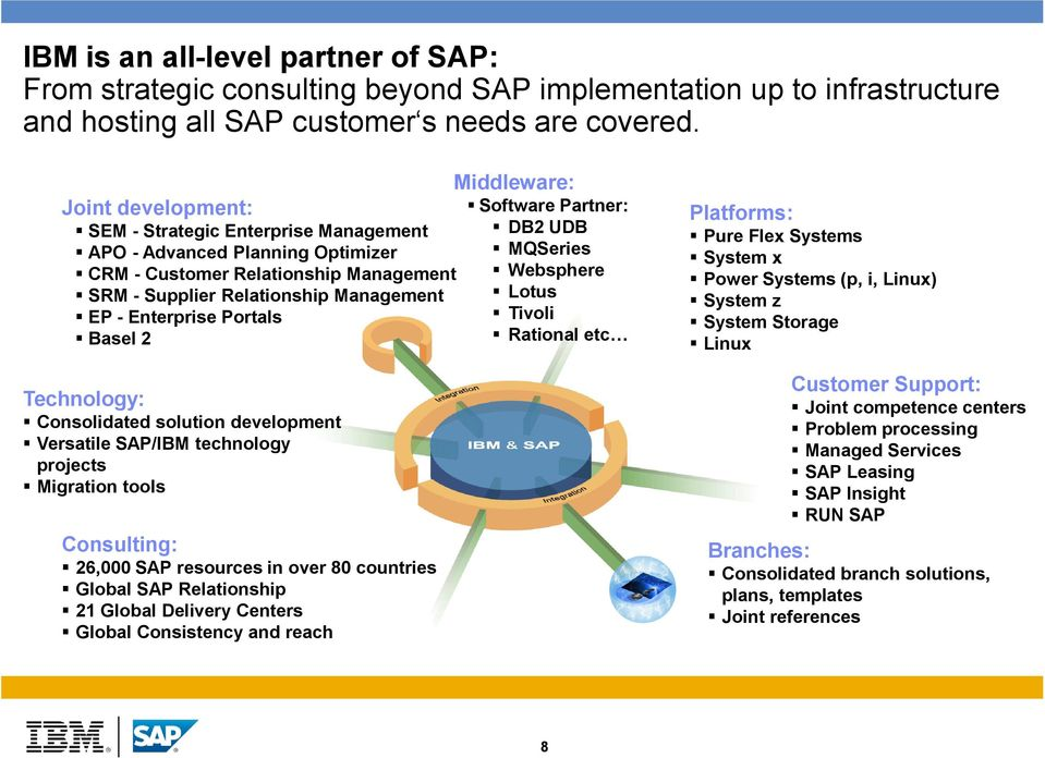 2 Technology: Consolidated solution development Versatile SAP/IBM technology projects Migration tools Consulting: 26,000 SAP resources in over 80 countries Global SAP Relationship 21 Global Delivery