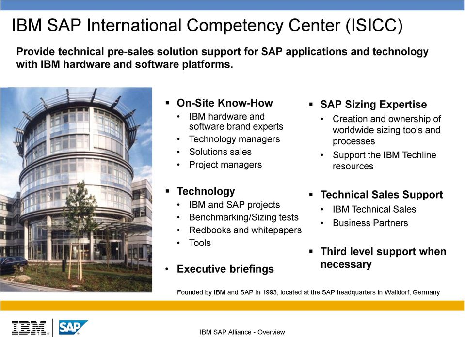 and whitepapers Tools Executive briefings SAP Sizing Expertise Creation and ownership of worldwide sizing tools and processes Support the IBM Techline resources Technical Sales