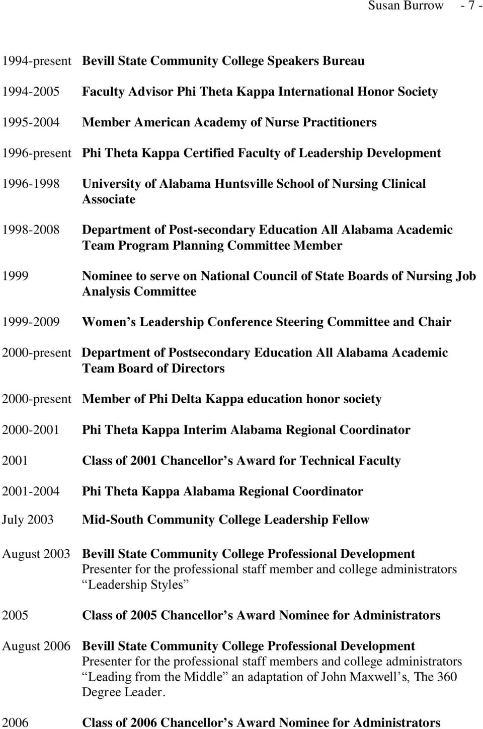 Post-secondary Education All Alabama Academic Team Program Planning Committee Member 1999 Nominee to serve on National Council of State Boards of Nursing Job Analysis Committee 1999-2009 Women s