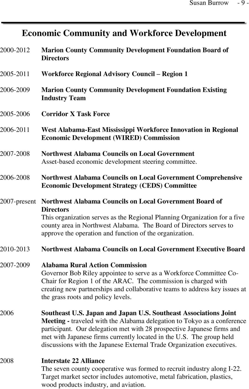 Development (WIRED) Commission 2007-2008 Northwest Alabama Councils on Local Government Asset-based economic development steering committee.