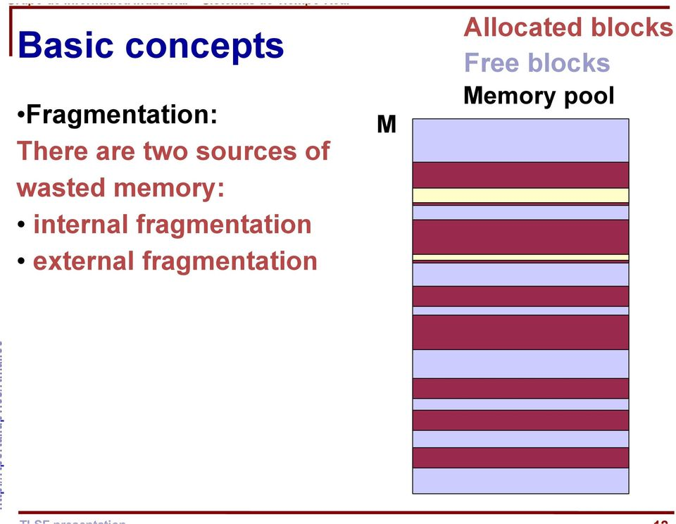 two sources of wasted memory: internal fragmentation