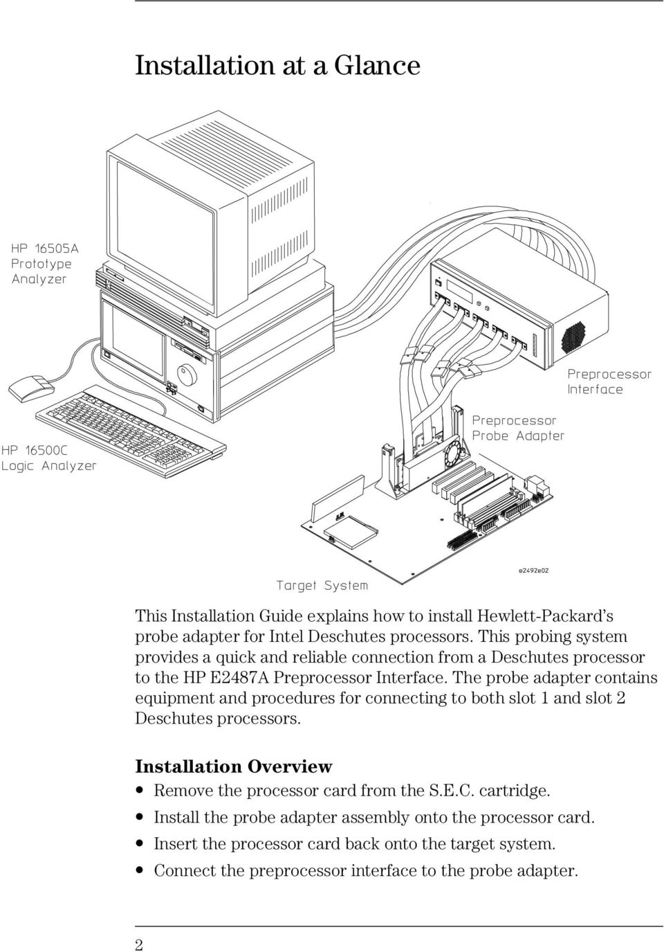 The probe adapter contains equipment and procedures for connecting to both slot 1 and slot 2 Deschutes processors.