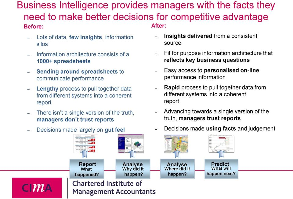 version of the truth, managers don t trust reports Decisions made largely on gut feel After: Insights delivered from a consistent source Fit for purpose information architecture that reflects key