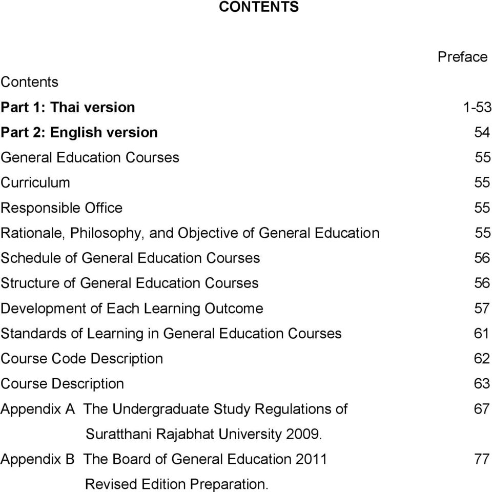 Development of Each Learning Outcome 57 Standards of Learning in General Education Courses 61 Course Code Description 62 Course Description 63