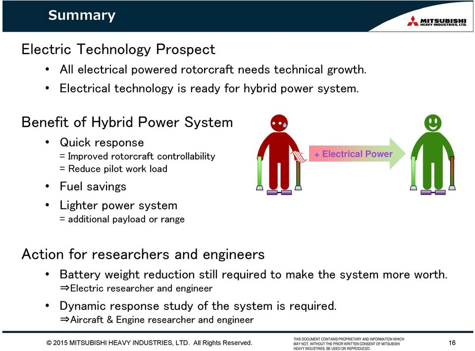 Benefit of Hybrid Power System Quick response = Improved rotorcraft controllability = Reduce pilot work load Fuel savings Lighter power system =