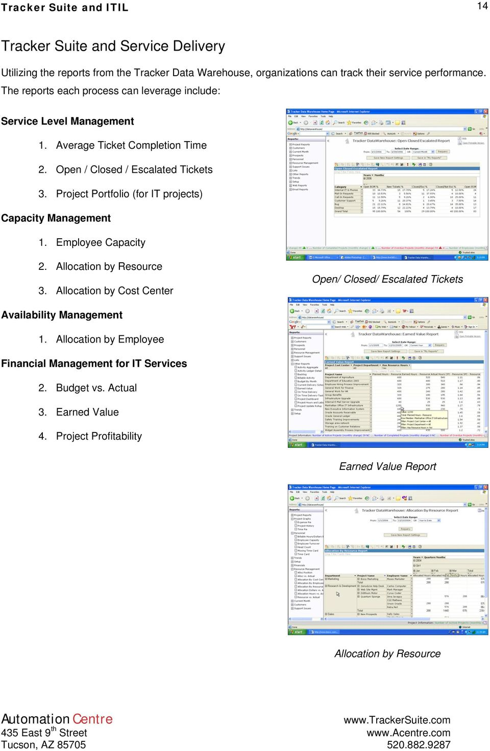 Project Portfolio (for IT projects) Capacity Management 1. Employee Capacity 2. Allocation by Resource 3.