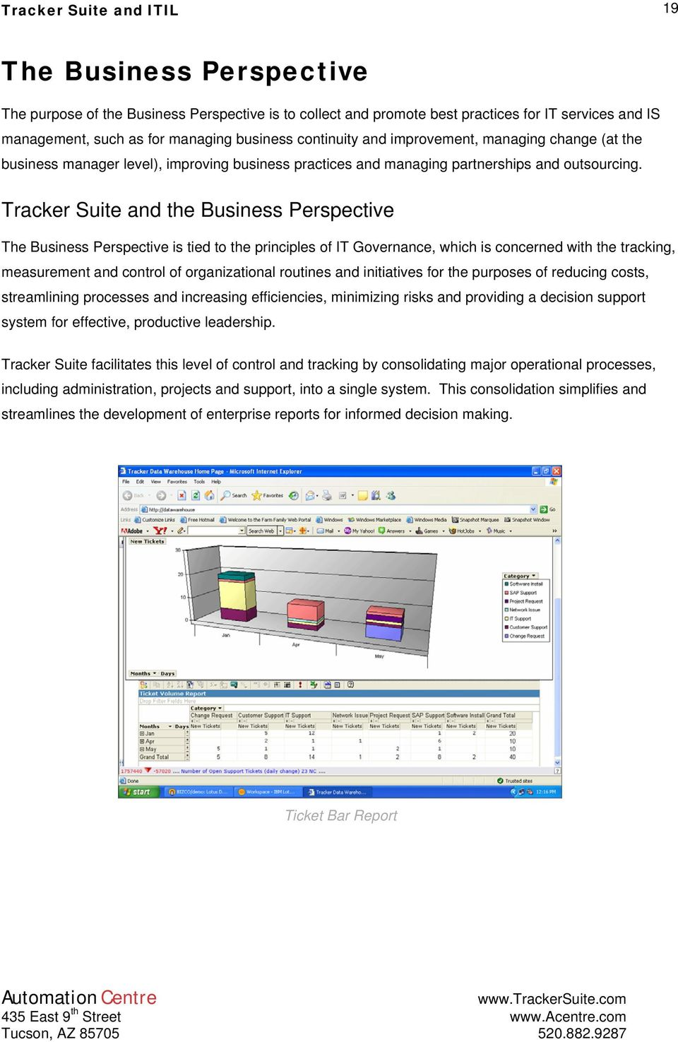 Tracker Suite and the Business Perspective The Business Perspective is tied to the principles of IT Governance, which is concerned with the tracking, measurement and control of organizational