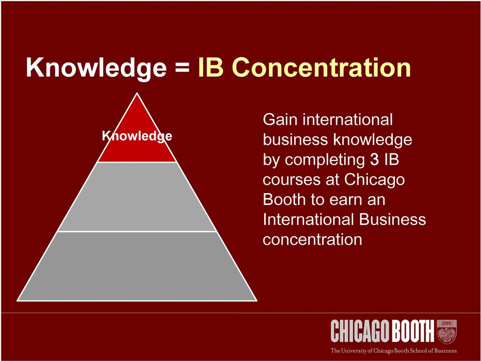 completing 3 IB courses at Chicago Booth