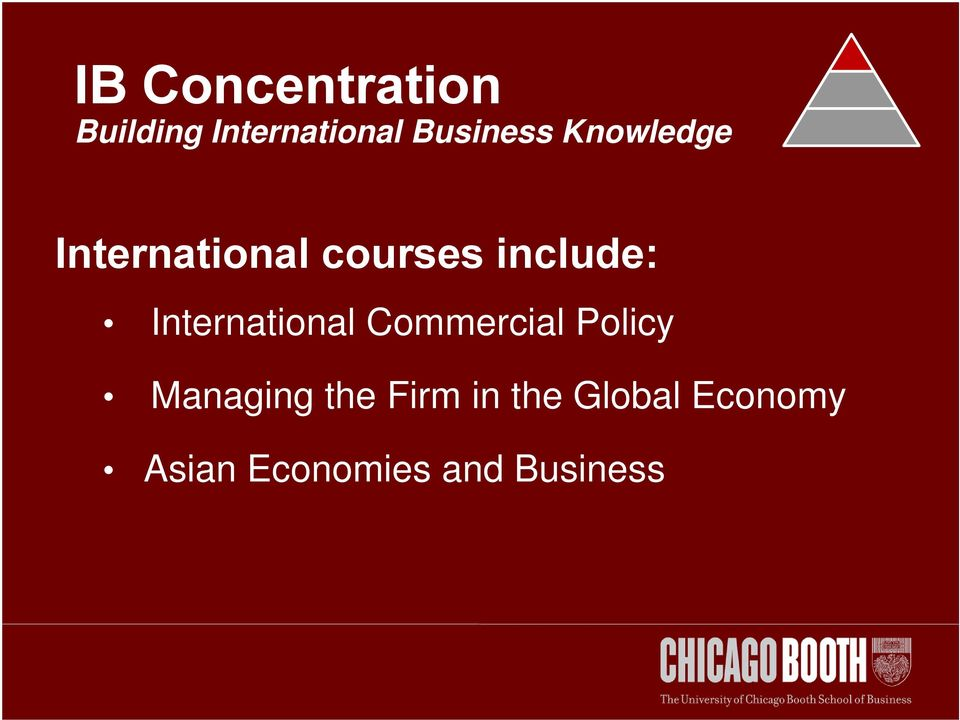 include: International Commercial Policy