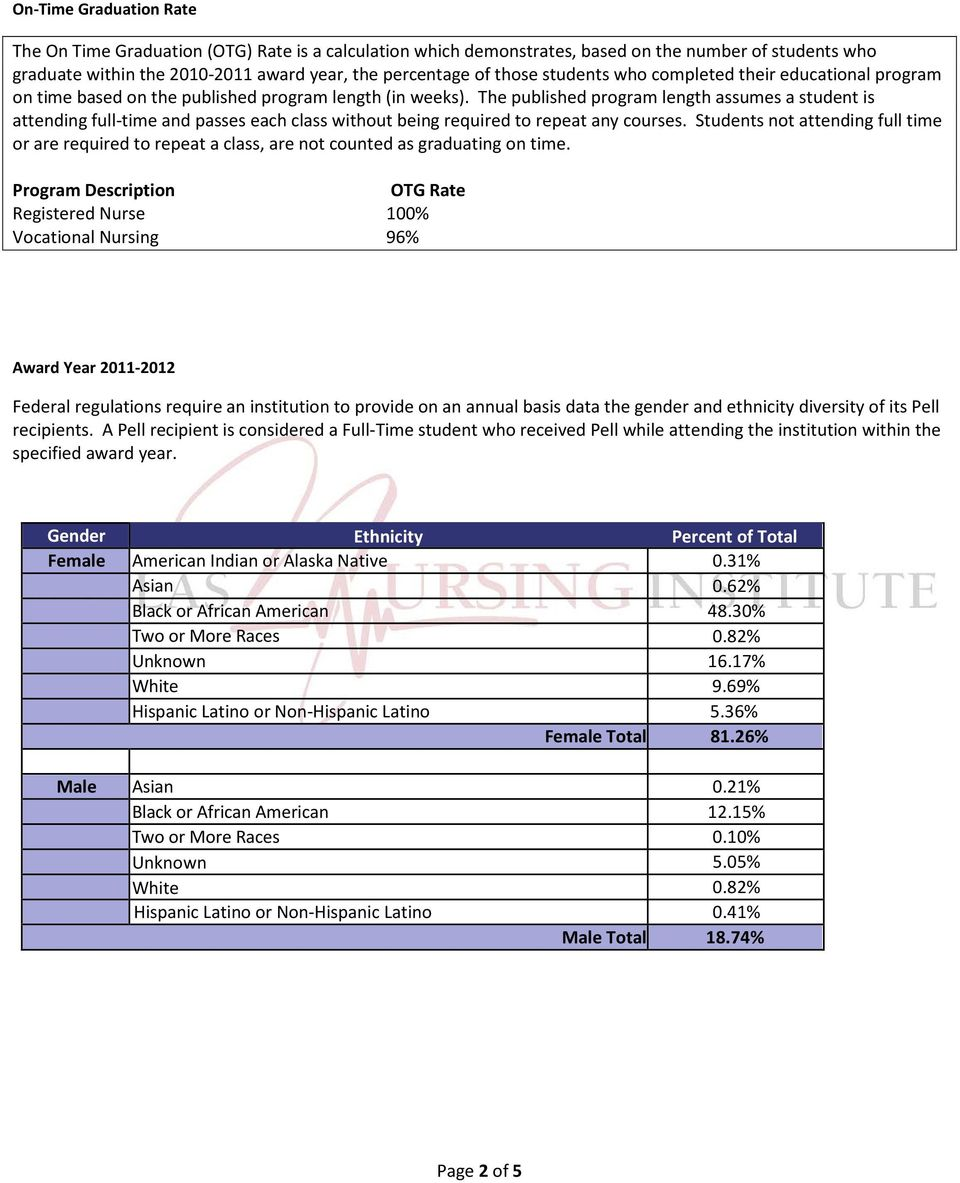 The published program length assumes a student is attending full-time and passes each class without being required to repeat any courses.
