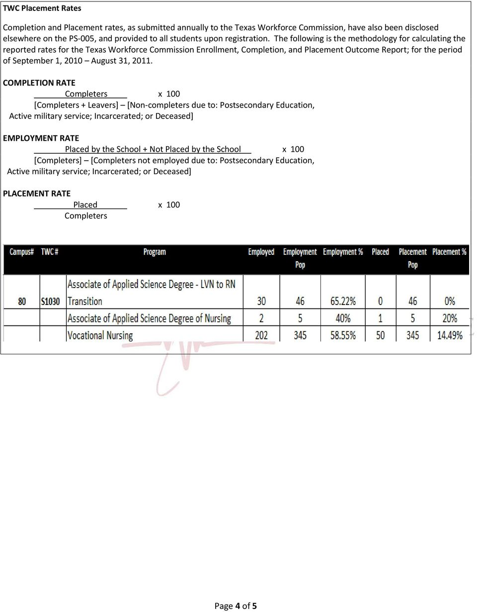 The following is the methodology for calculating the reported rates for the Texas Workforce Commission Enrollment, Completion, and Placement Outcome Report; for the period of September 1, 2010 August