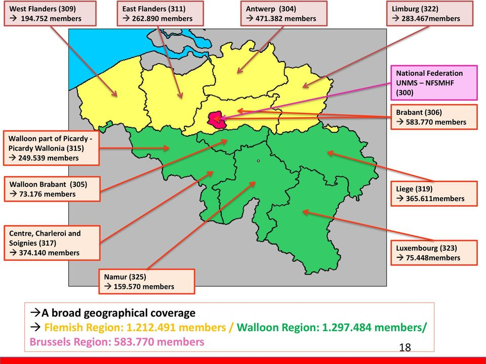 539 members Walloon Brabant (305) 73.176 members Liege (319) 365.611members Centre, Charleroi and Soignies (317) 374.