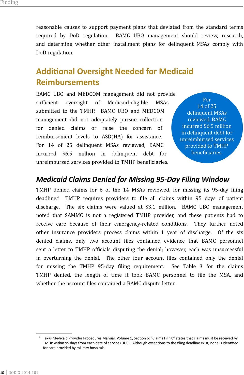 Additional Oversight Needed for Medicaid Reimbursements BAMC UBO and MEDCOM management did not provide sufficient oversight of Medicaid-eligible MSAs submitted to the TMHP.